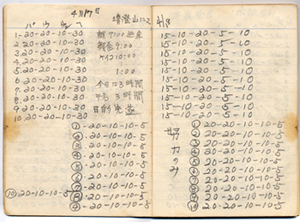 Mas Oyama's notes